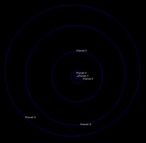 Planet system, head-on view
