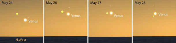 Three bright planets will highlight the northwestern sky this week and early next. Mercury is shown in pink and Jupiter in yellow. Time is 30 minutes after sunset facing northwest. (Credit: Stellarium/Universe Today)
