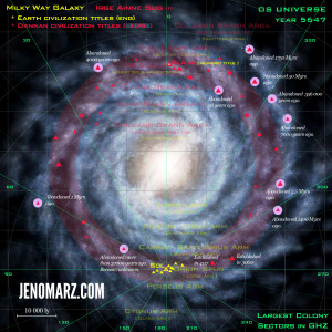 milkyway-map-GHZ-colonies-1